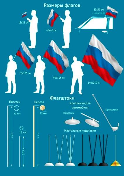Андреевский флаг - размеры