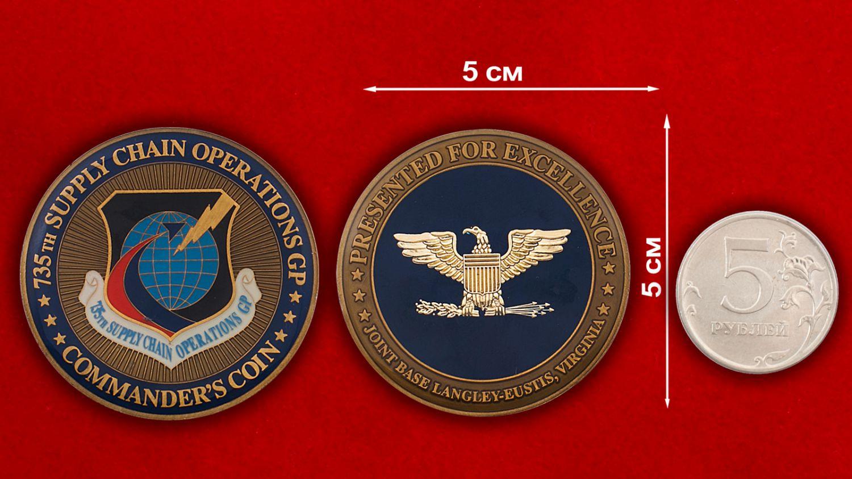 Челлендж коин 735-й группы Управления материально-технического обеспечения ВВС США - сравнительный размер