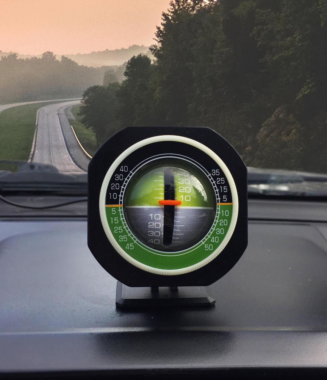 Автомобильный инклинометр от Военпро
