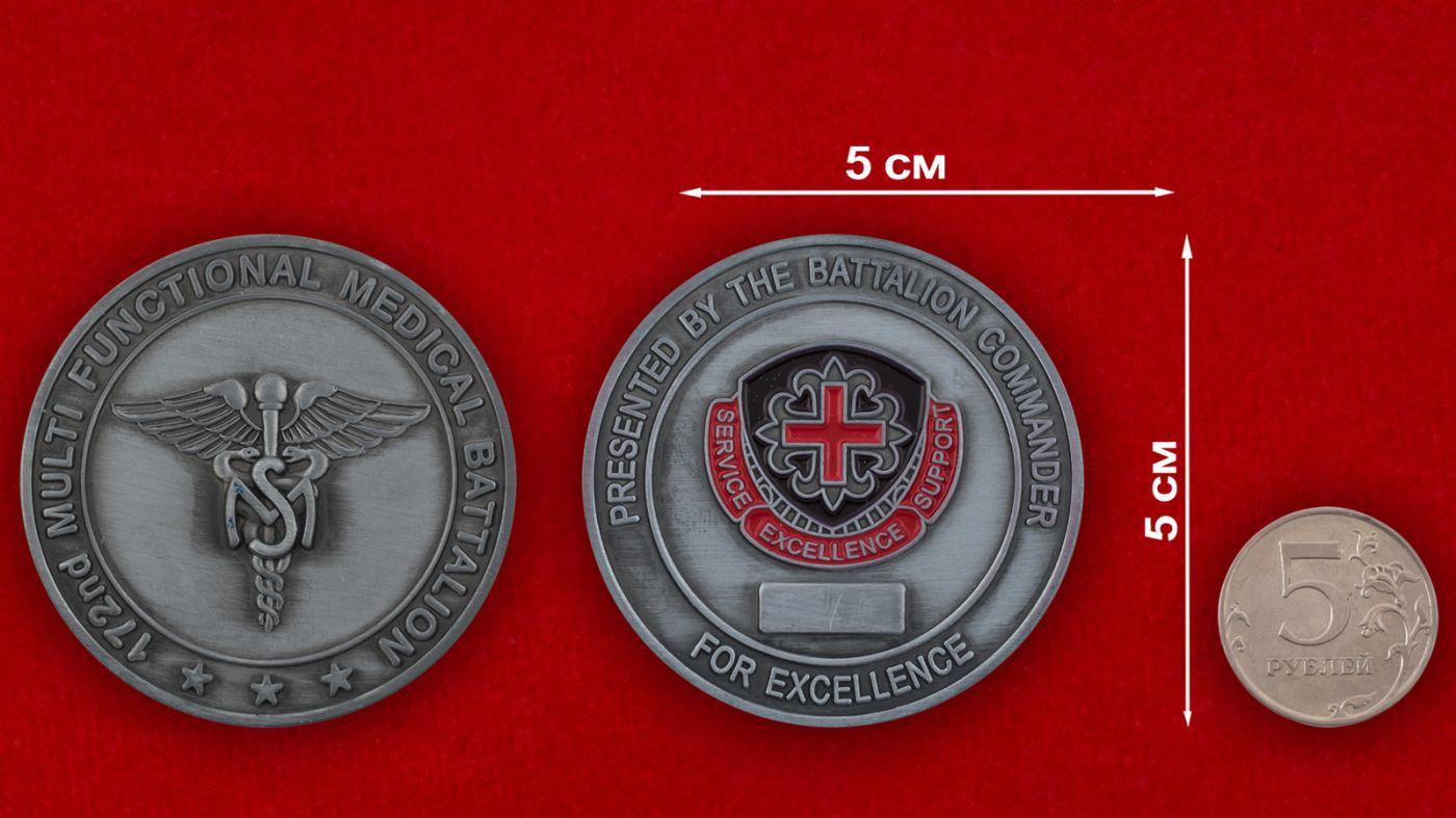 Челлендж коин 172-го Медицинского батальона - сравнительный размер