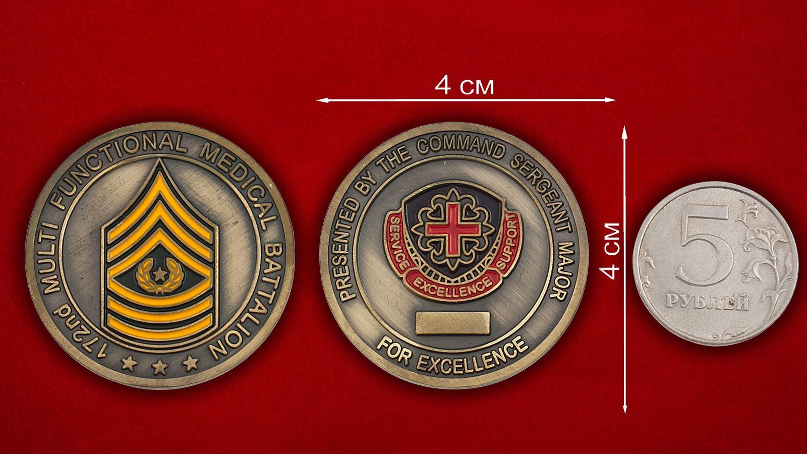 """Челлендж коин """"172-му медицинскому батальону от командования"""" - сравнительный размер"""