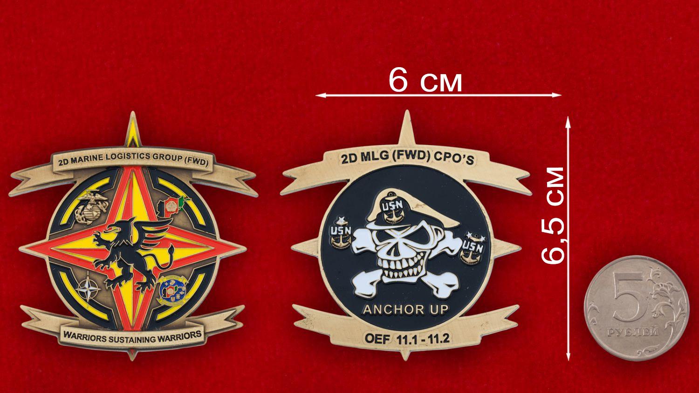 Челлендж коин 2-й Группы материально-технического обеспечения Корпуса Морской Пехоты США - сравнительный размер