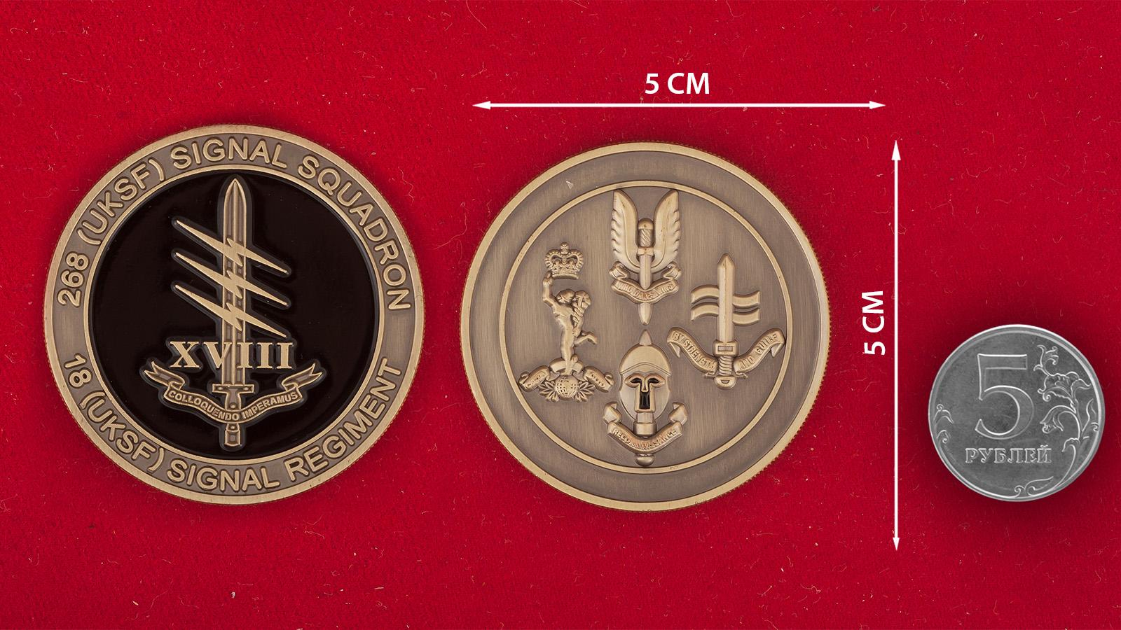 Челлендж коин 268-й роты связи 18-го полка Армии Великобритании - сравнительный размер