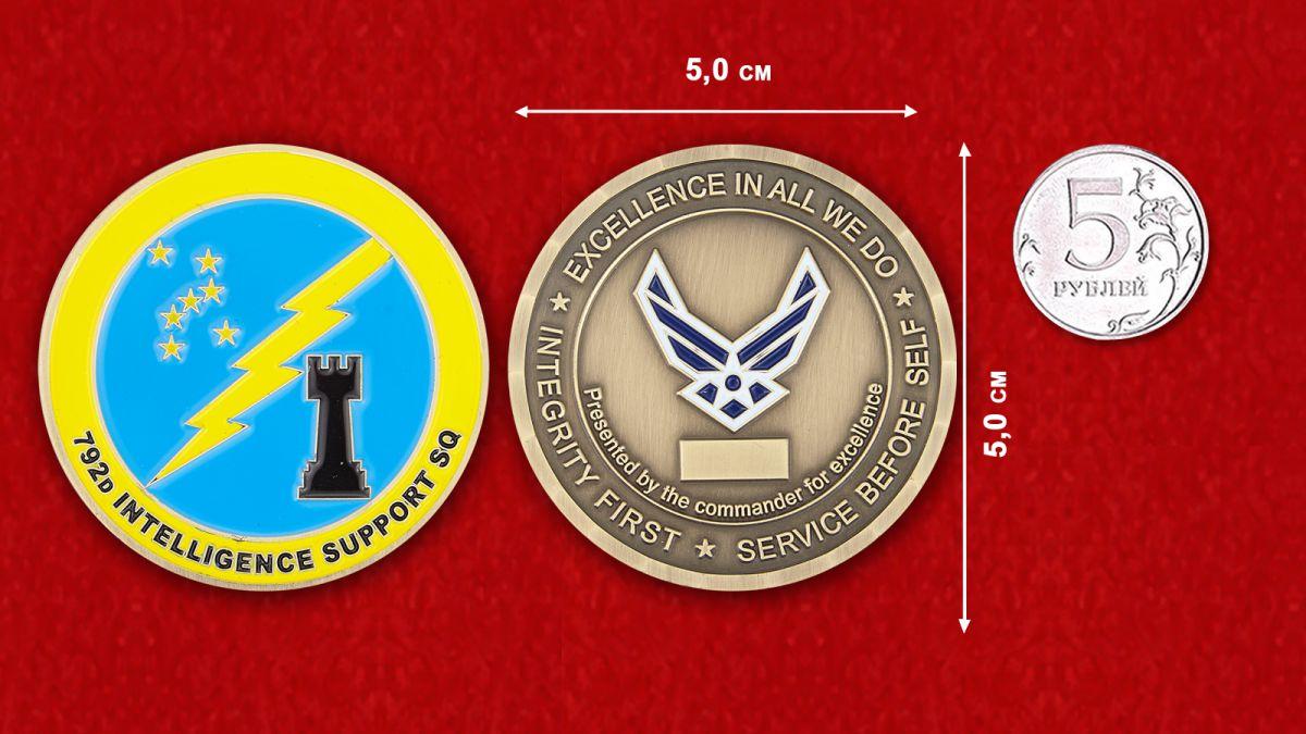 """Челлендж коин """"792-й эскадрилье снабжения от командира за отличную службу"""" - сравнительный размер"""