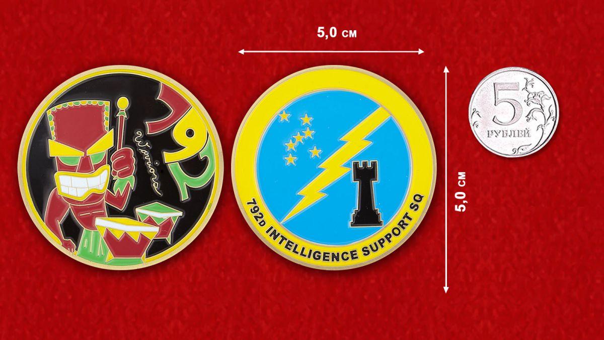 Челлендж коин 792-й эскадрильи снабжения 692-й разведывательной авиагруппы - сравнительный размер