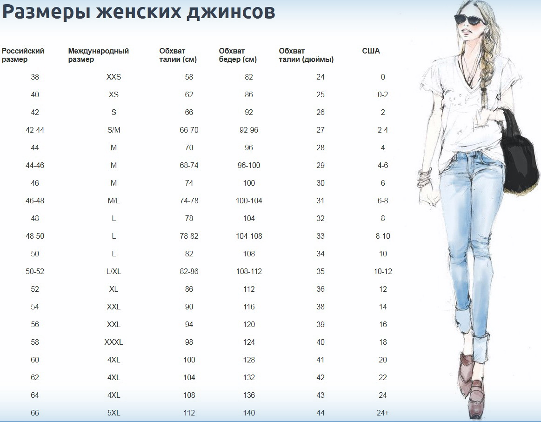 Качественные женские джинсы ONLY.