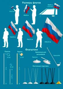 Флаг Балтийского флота России - размеры