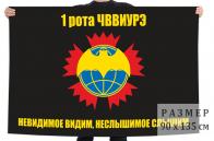 Флаг ОСНАЗа ГРУ (1 рота ЧВВИУРЭ)