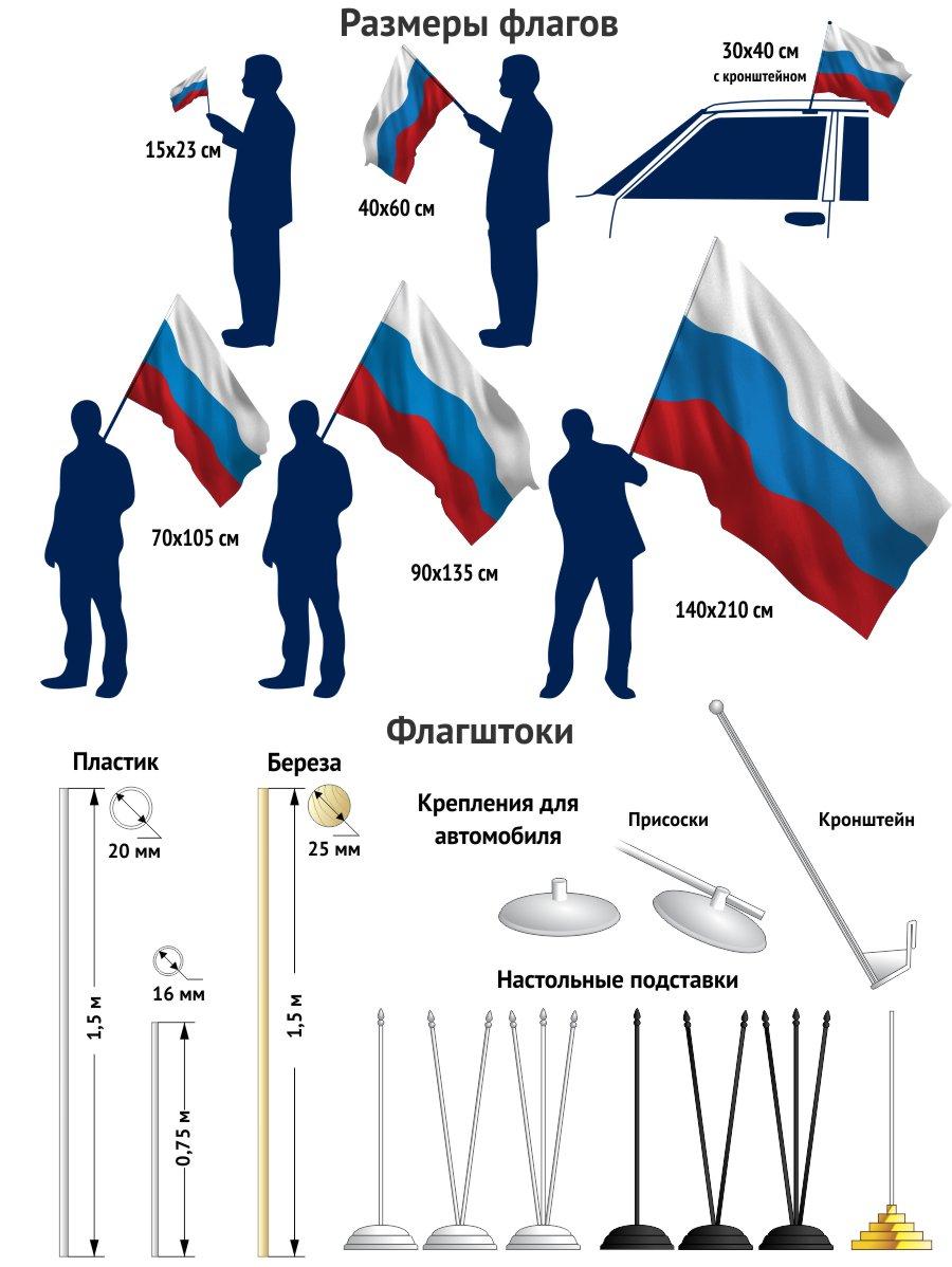Большой флаг с президентом Вперед, Россия