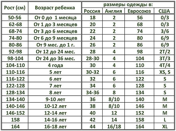 """Футболка для девочки """"Puteri"""" - размерная таблица"""