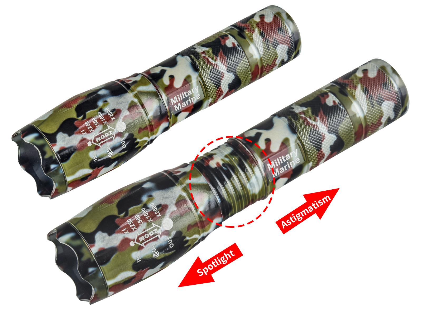 Камуфляжный тактический фонарь Military Marine 8000Lm T6