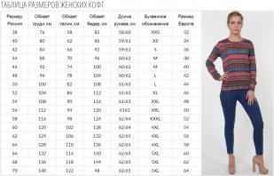 Хитовая полоска. Трикотажный женский свитер Marie Claire.