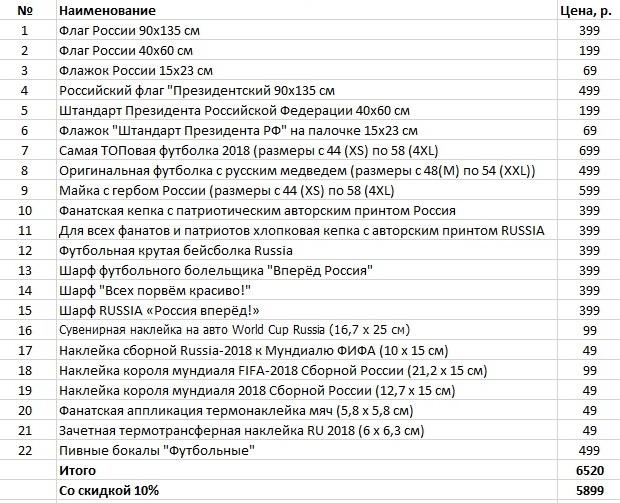 Набор фаната Сборной России