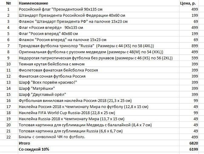 Набор футбольного фаната России.