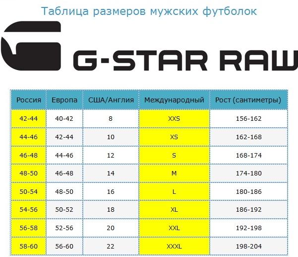 Настоящая брендовая футболка G-Star Raw®
