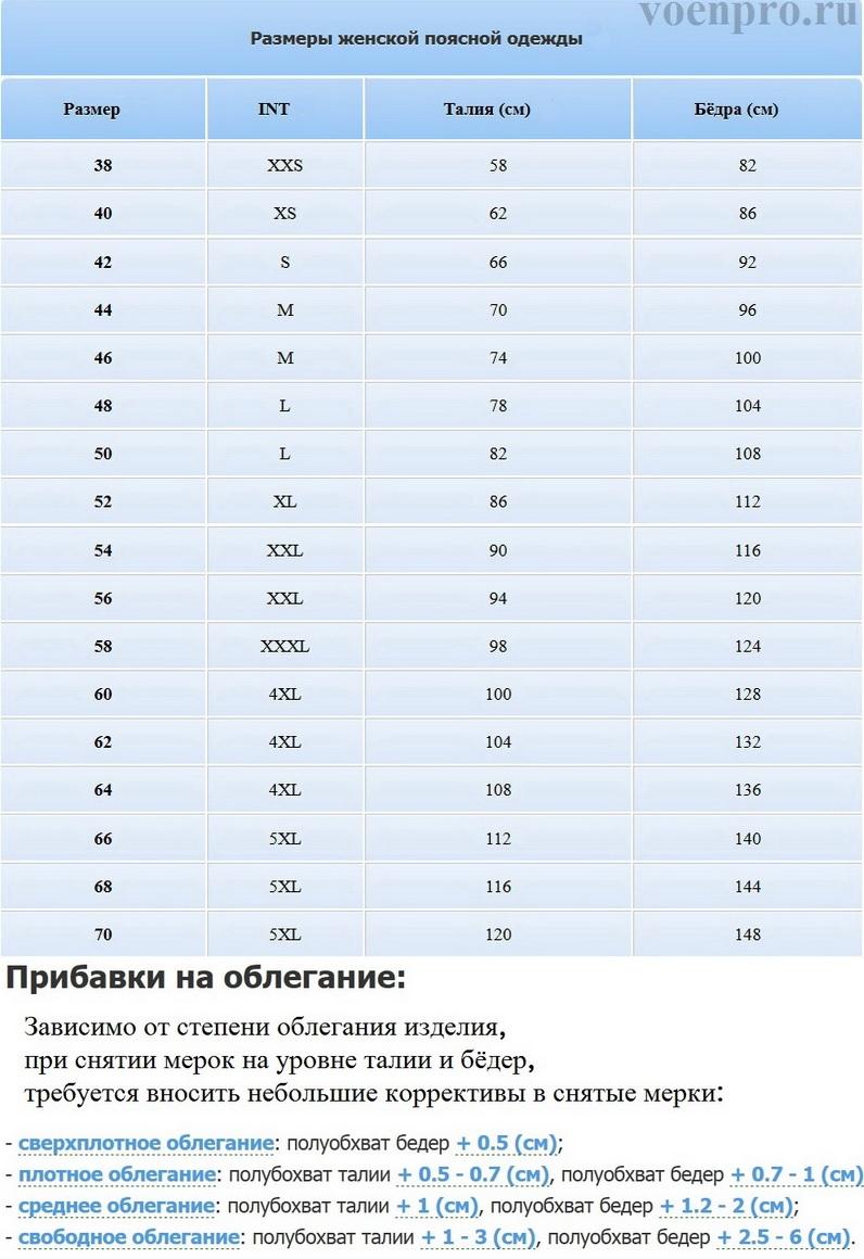 Женские джинсы СУПЕР БАТАЛЫ с потёртостями от ТМ JOE BROWNS