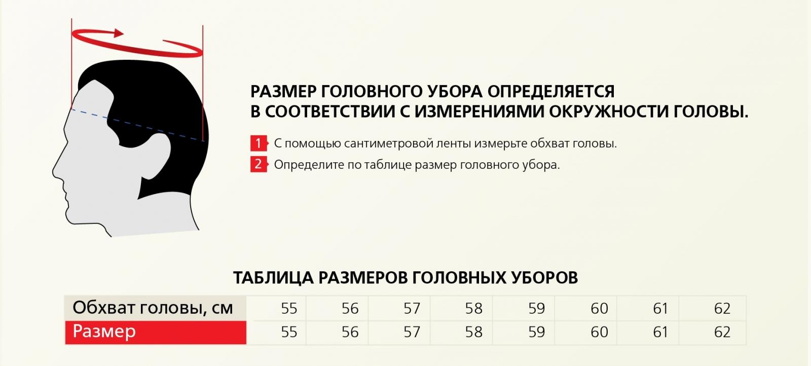 Модная мужская шапочка с козырьком и символикой Военно-Морского Флота России. Ограниченная милитари-коллекция от ТМ Miller Way только для покупателей Военпро