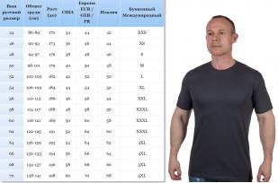 Мужская футболка «100 лет Погранвойскам»