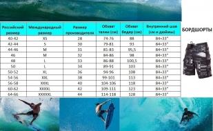 Водостойкие бордшорты для отпуска на море