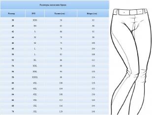 Недорогие женские штаны Realtree Xtra. Гламурный камуфляж для дома, спорта и на каждый день. В интернет магазине Военпро цена такая же удобная, как и фасон!